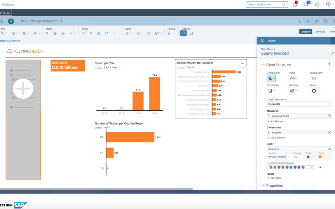 Business Transformation Dashboard in Fieldglass embedded SAC